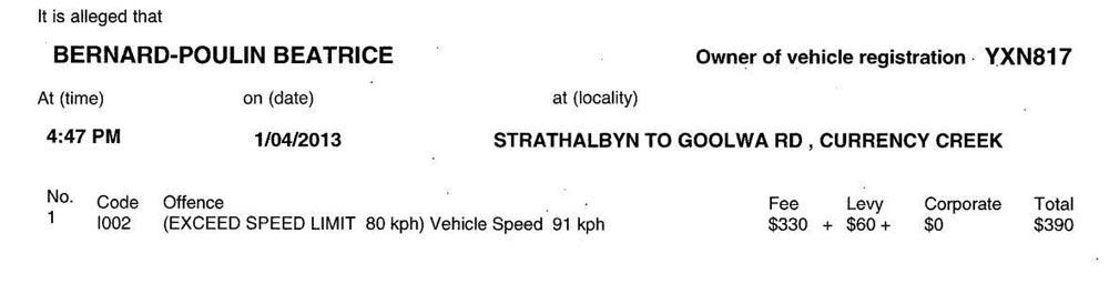 ticket de vitesse en Australie